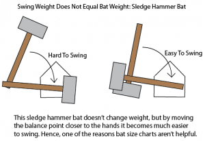 Swing Weight Matters