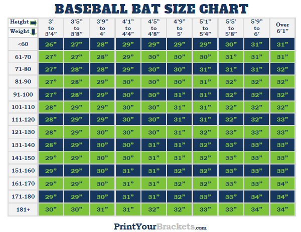 Bat Size Chart Derivative