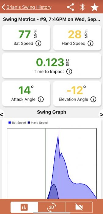 Garmin Impact Bat Sensor Review