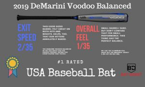 Best USA Bat 2019