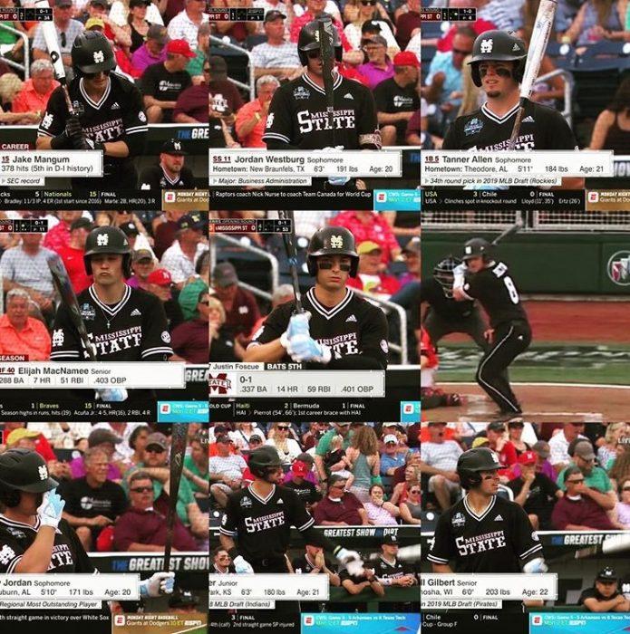 College world series bats 2019